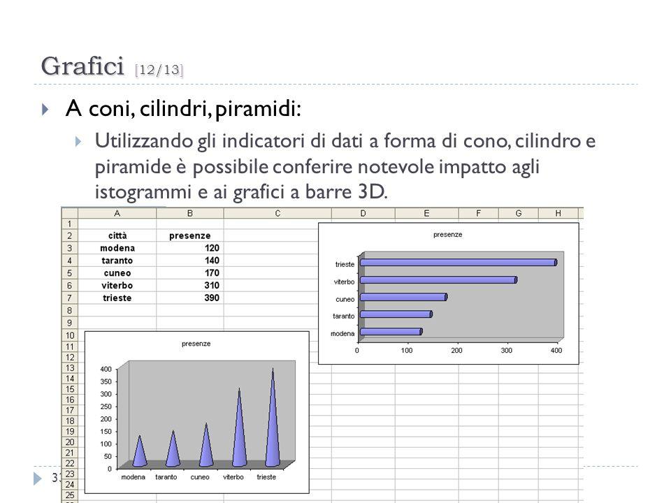 Grafici [12/13] A coni, cilindri, piramidi: